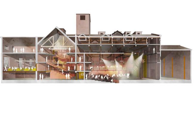 Development Malthouse